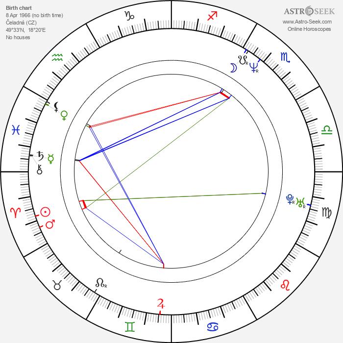 Iveta Bartošová - Astrology Natal Birth Chart