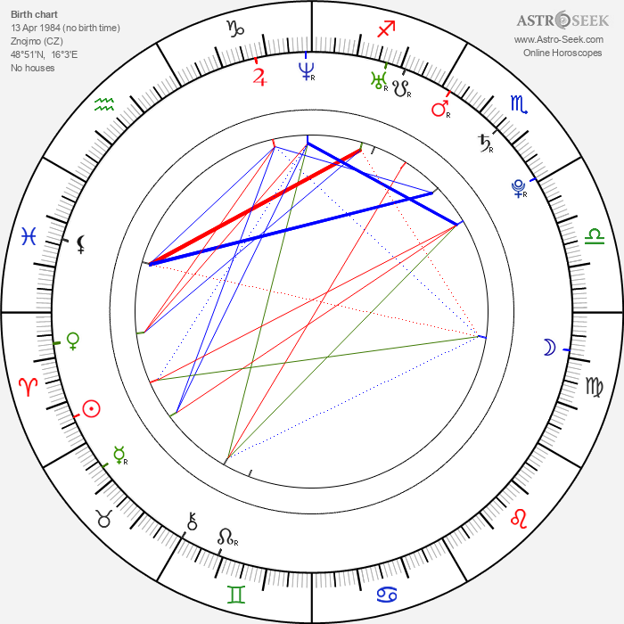 Iveta Fabešová - Astrology Natal Birth Chart