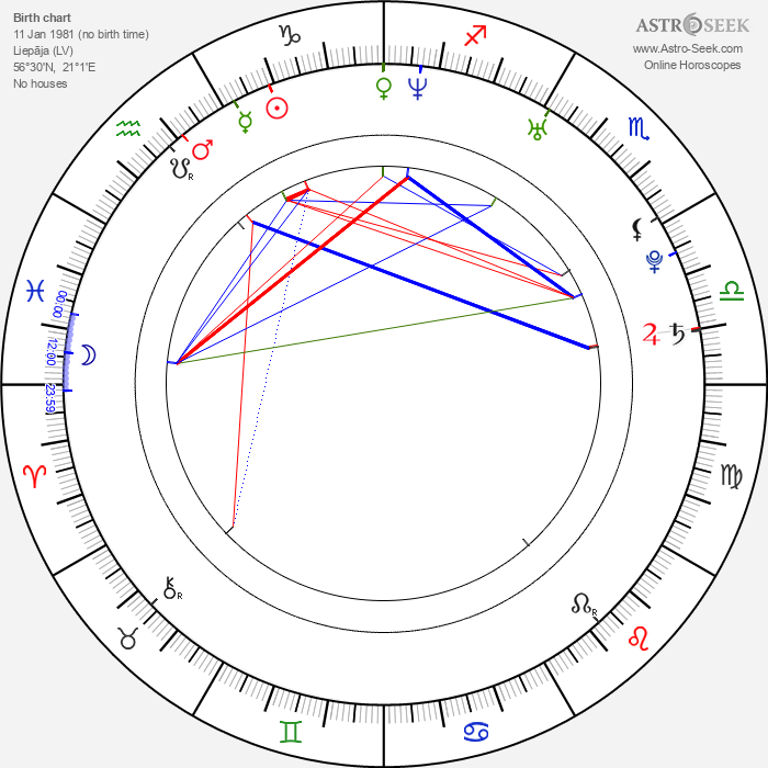 Iveta Pole - Astrology Natal Birth Chart