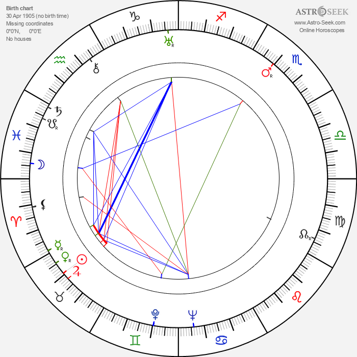 Ivo Lichard - Astrology Natal Birth Chart