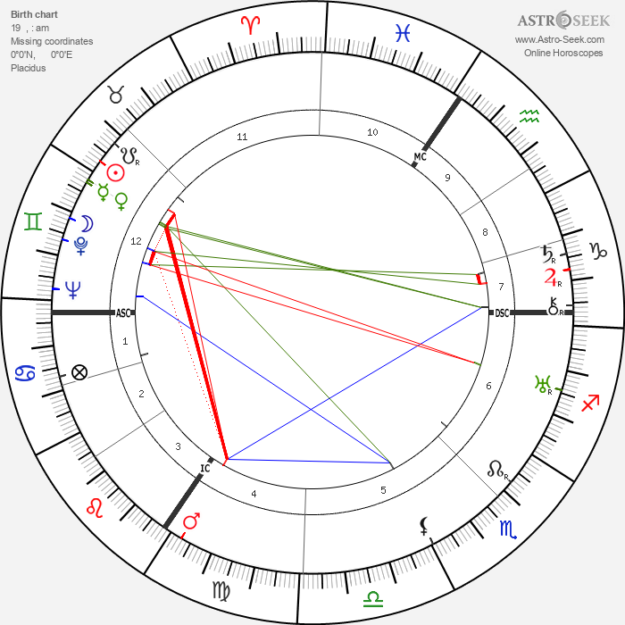 Ivo Mortelmans - Astrology Natal Birth Chart