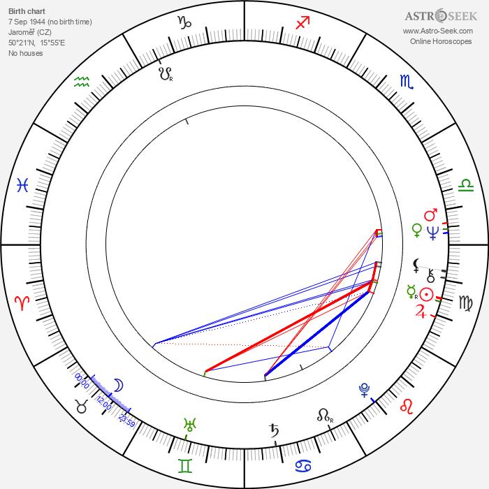Ivo Pešák - Astrology Natal Birth Chart