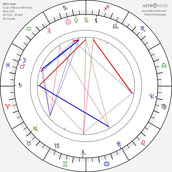Ivo Vrzal-Wiegand - Astrology Natal Birth Chart