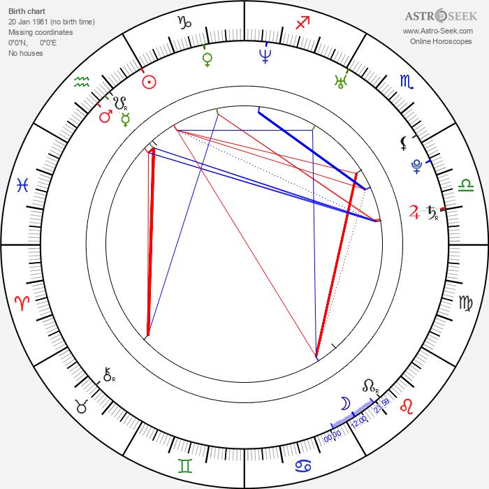 Ivonne Schönherr - Astrology Natal Birth Chart