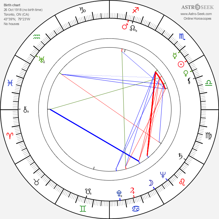 Ivor Francis - Astrology Natal Birth Chart