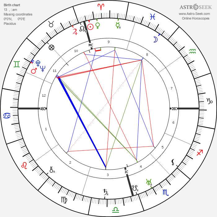 Ivy Goldstein Jacobson - Astrology Natal Birth Chart