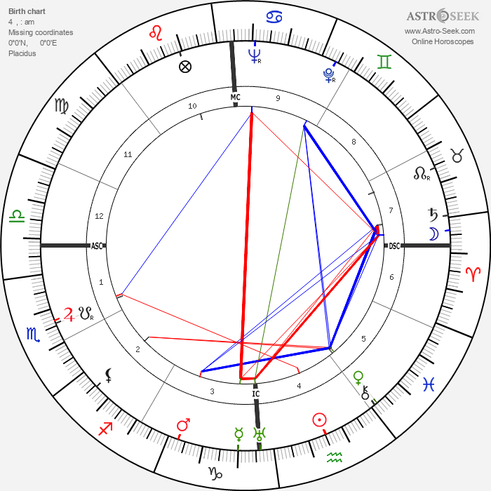 Ivy Williamson - Astrology Natal Birth Chart