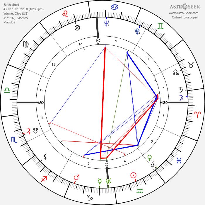 Ivy Williamson - Astrology Natal Birth Chart