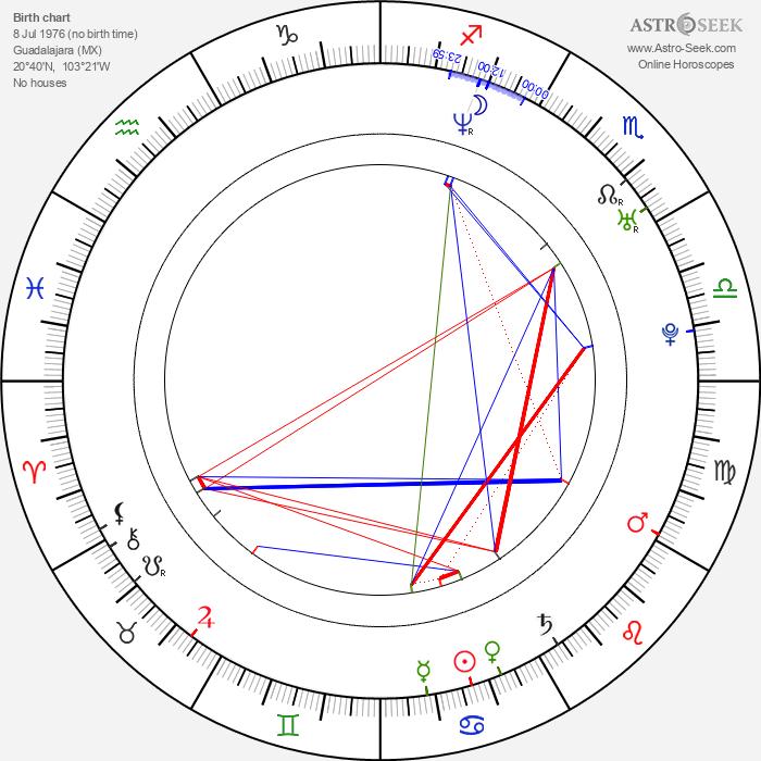 Iyari Limon - Astrology Natal Birth Chart