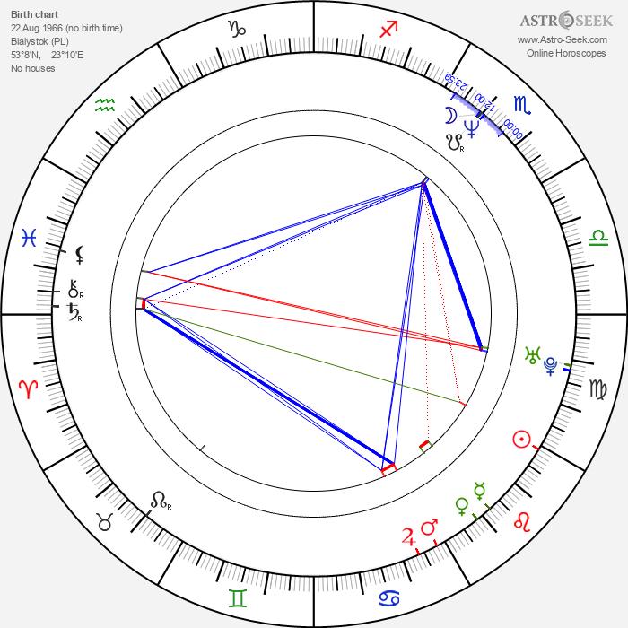 Izabela Dabrowska - Astrology Natal Birth Chart