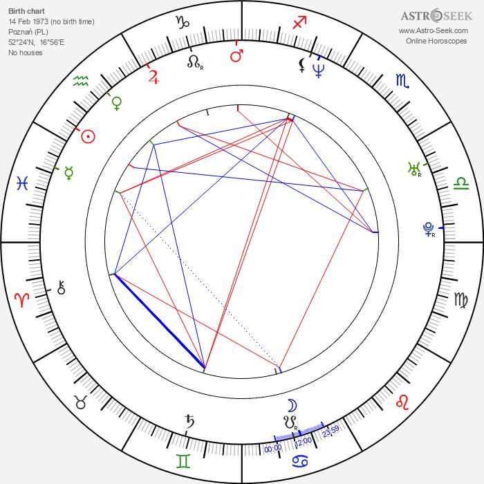 Izabella Bukowska - Astrology Natal Birth Chart