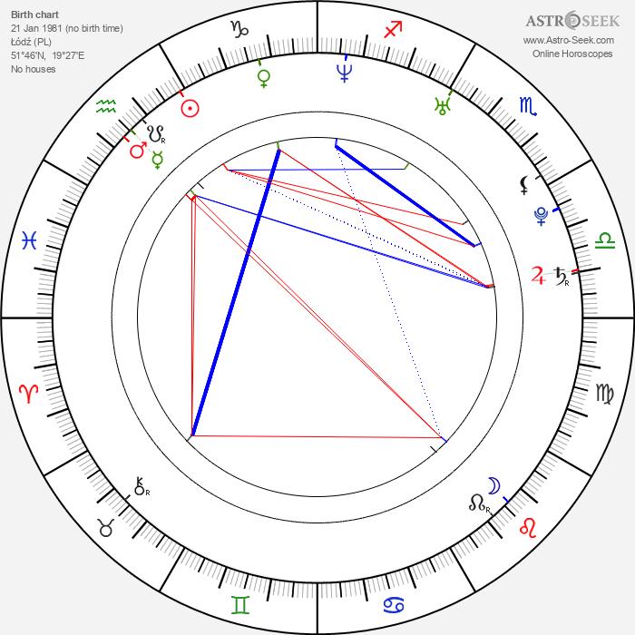 Izabella Miko - Astrology Natal Birth Chart