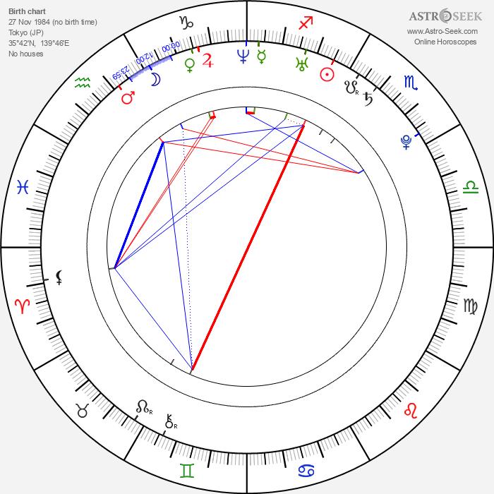 Izumi Kitta - Astrology Natal Birth Chart