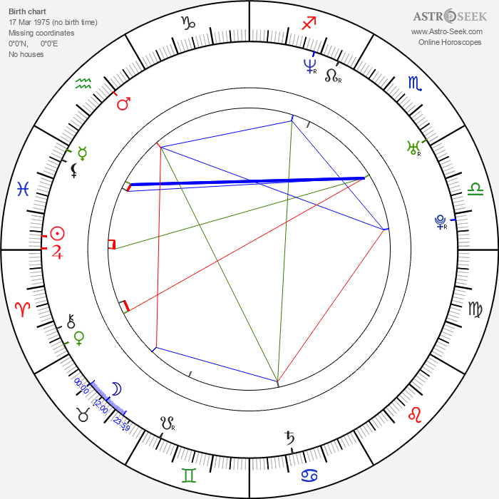 Izuru Kumasaka - Astrology Natal Birth Chart