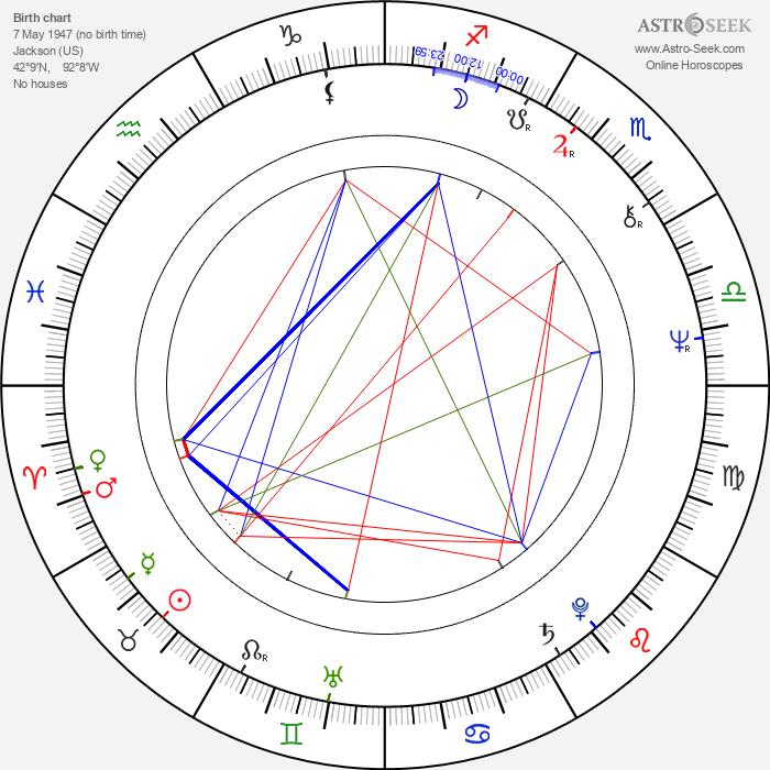 J. D. Hall - Astrology Natal Birth Chart