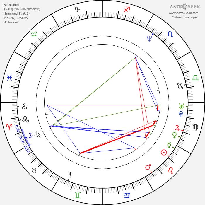J. D. Walters - Astrology Natal Birth Chart