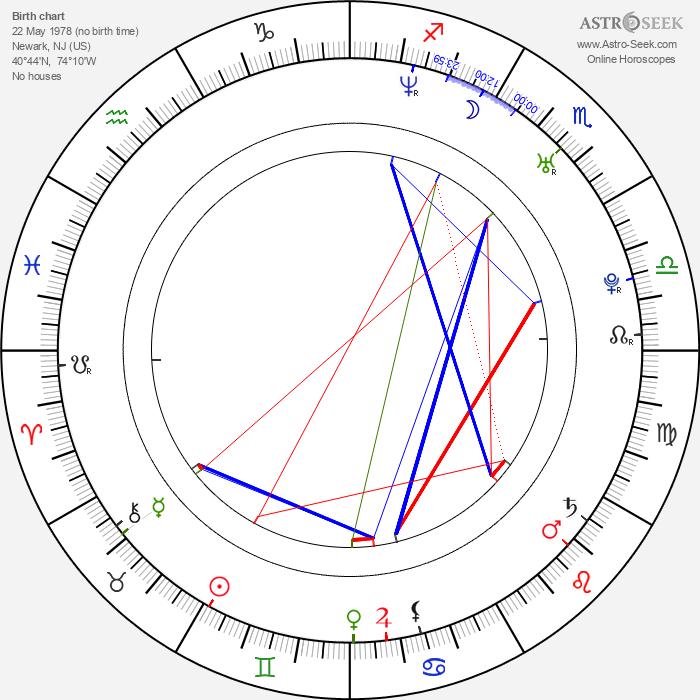 J. D. Williams - Astrology Natal Birth Chart