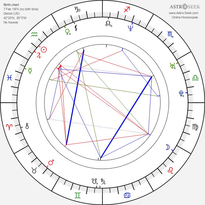 J Dilla - Astrology Natal Birth Chart