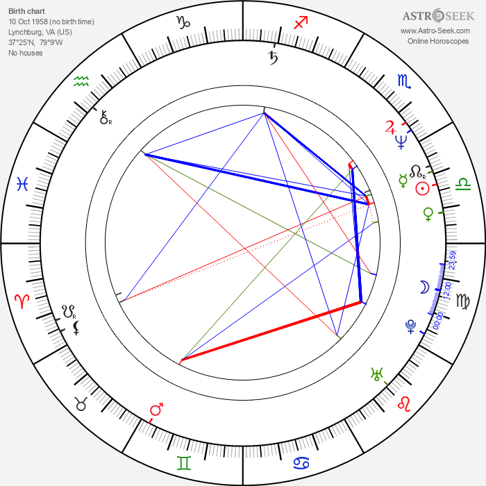 J. Eddie Peck - Astrology Natal Birth Chart