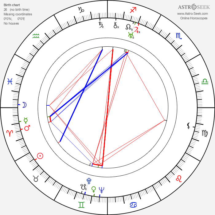 J. Elder Wills - Astrology Natal Birth Chart