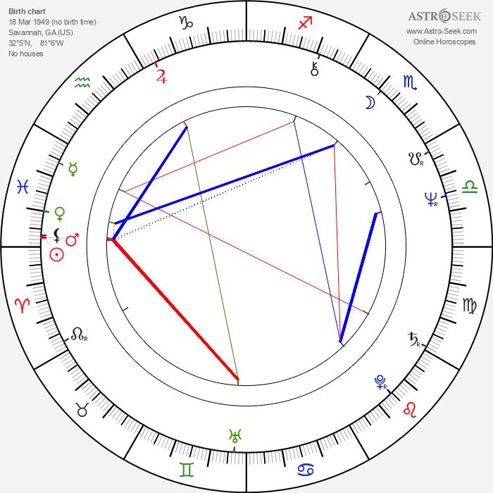 J. G. Hertzler - Astrology Natal Birth Chart