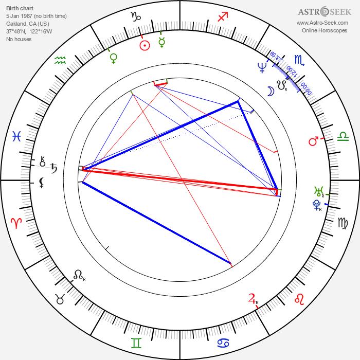 J. H. Wyman - Astrology Natal Birth Chart