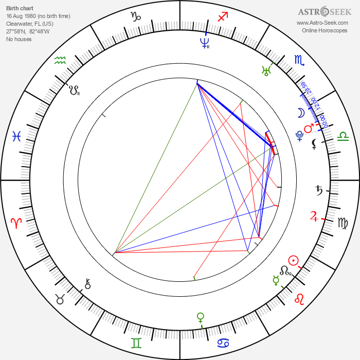 J. Jacob Adelman - Astrology Natal Birth Chart