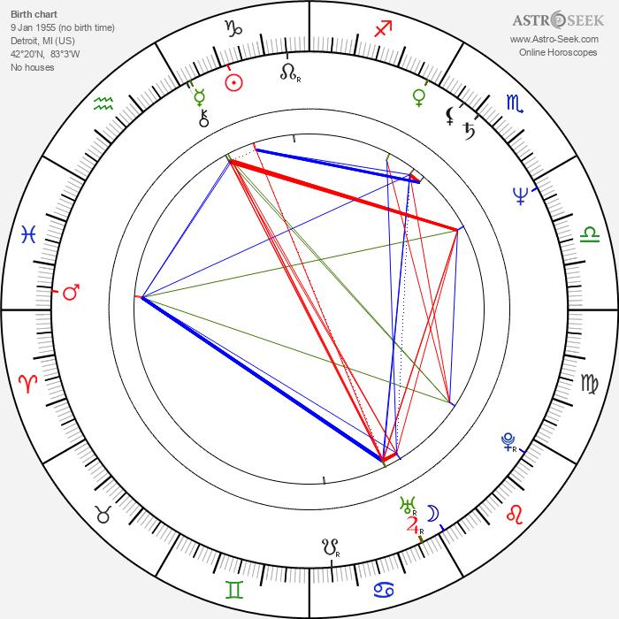 J. K. Simmons - Astrology Natal Birth Chart