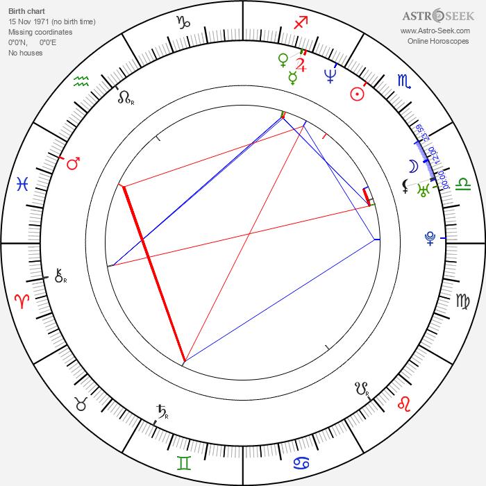 J. Mills Goodloe - Astrology Natal Birth Chart