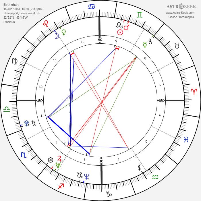 J. R. Martinez - Astrology Natal Birth Chart