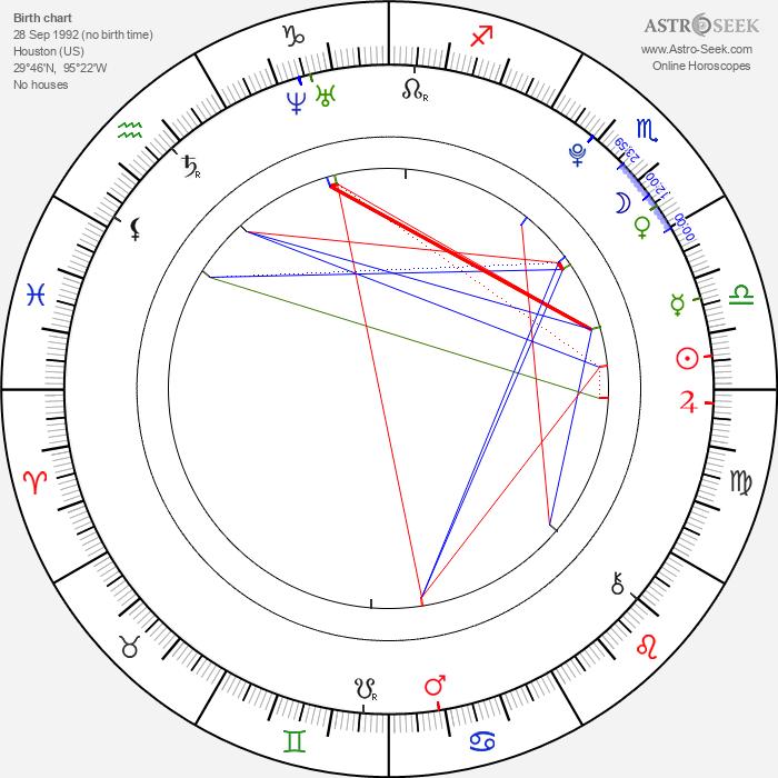 J. R. Villarreal - Astrology Natal Birth Chart