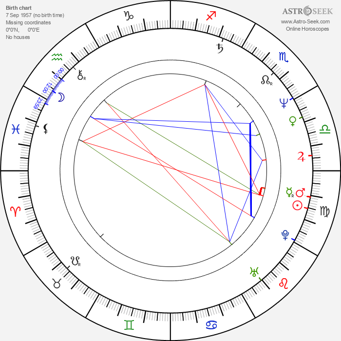 J. Smith-Cameron - Astrology Natal Birth Chart