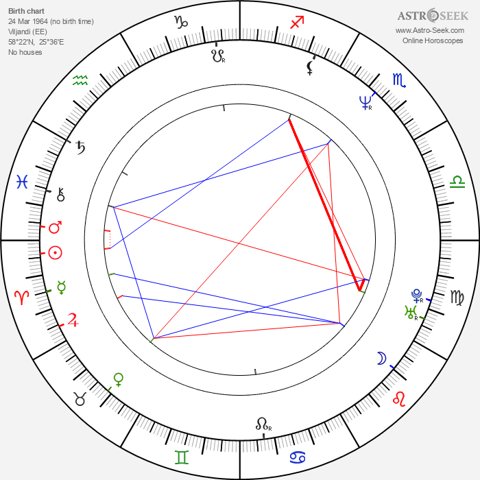 Jaan Tätte - Astrology Natal Birth Chart