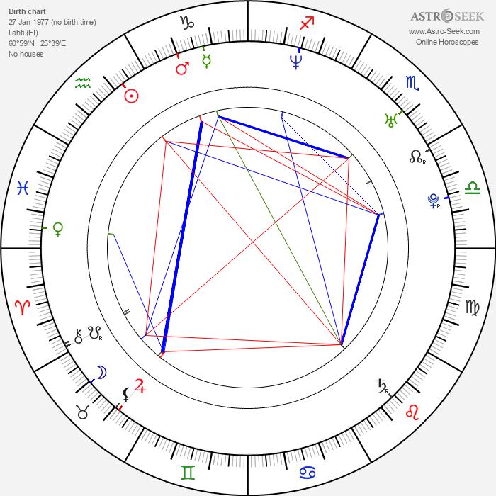 Jaana Pelkonen - Astrology Natal Birth Chart