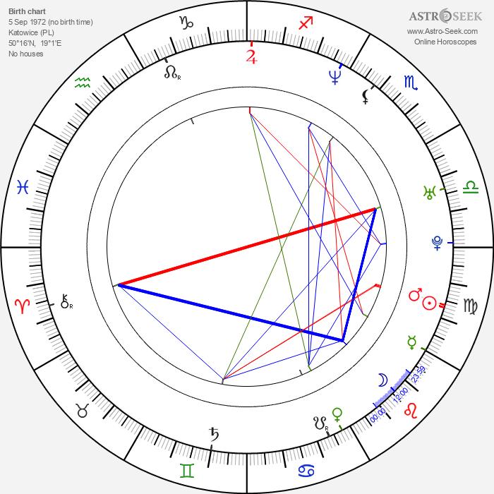Jacek Borusiński - Astrology Natal Birth Chart