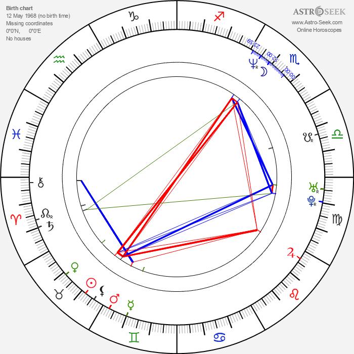 Jacek Braciak - Astrology Natal Birth Chart