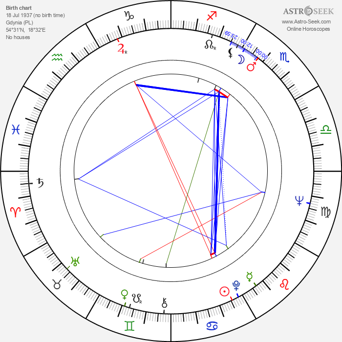 Jacek Fedorowicz - Astrology Natal Birth Chart