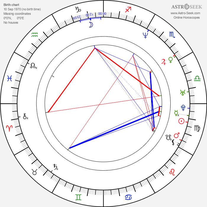 Jacek Grondowy - Astrology Natal Birth Chart