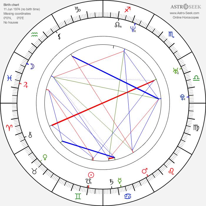 Jacek Kadlubowski - Astrology Natal Birth Chart