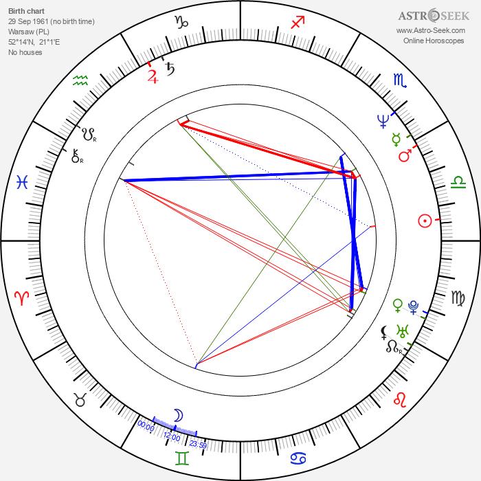 Jacek Kawalec - Astrology Natal Birth Chart