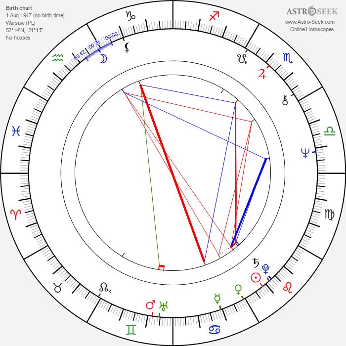Jacek Kleyff - Astrology Natal Birth Chart