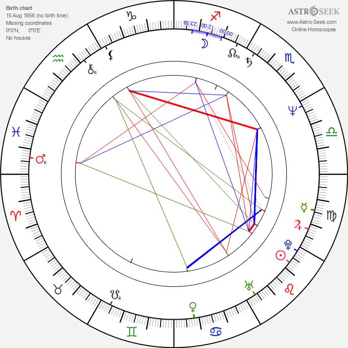 Jacek Koman - Astrology Natal Birth Chart