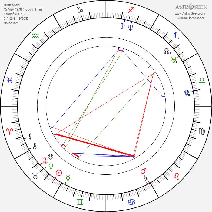 Jacek Krzynówek - Astrology Natal Birth Chart