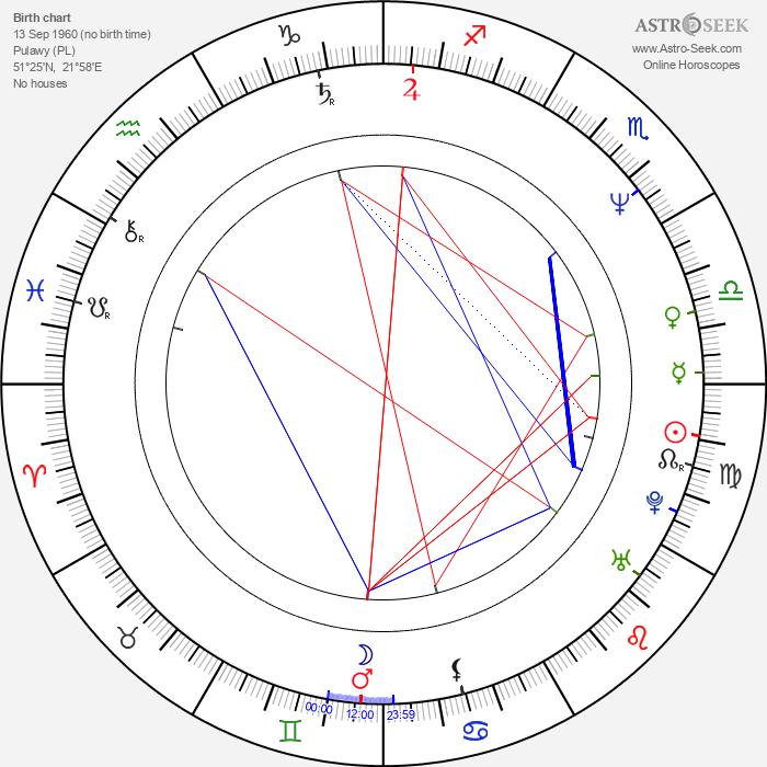 Jacek Lenartowicz - Astrology Natal Birth Chart