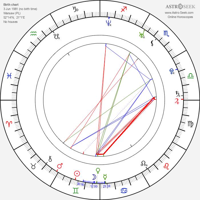Jacek Wolszczak - Astrology Natal Birth Chart