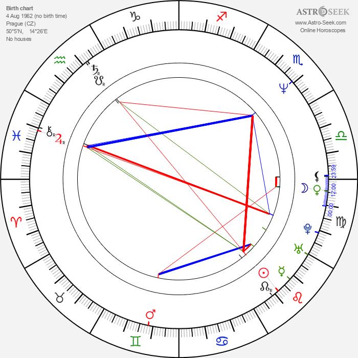 Jáchym Topol - Astrology Natal Birth Chart