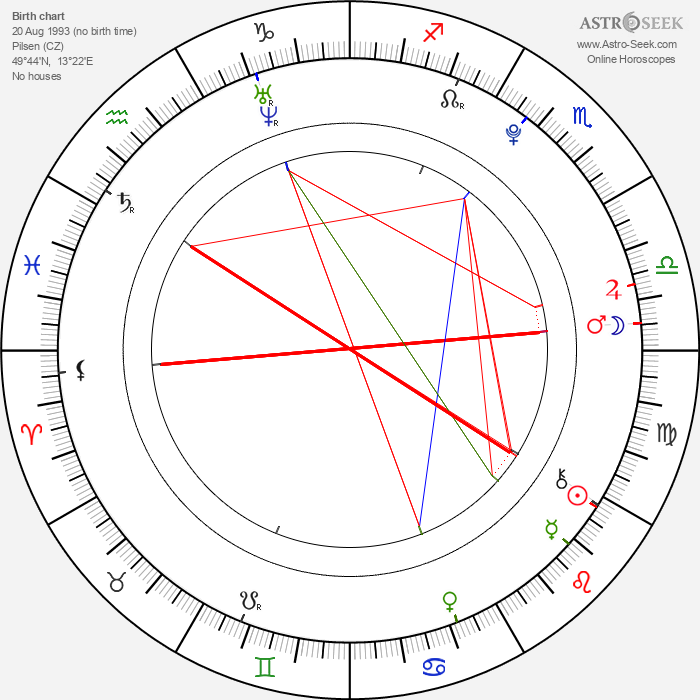 Jáchym Wiesner - Astrology Natal Birth Chart