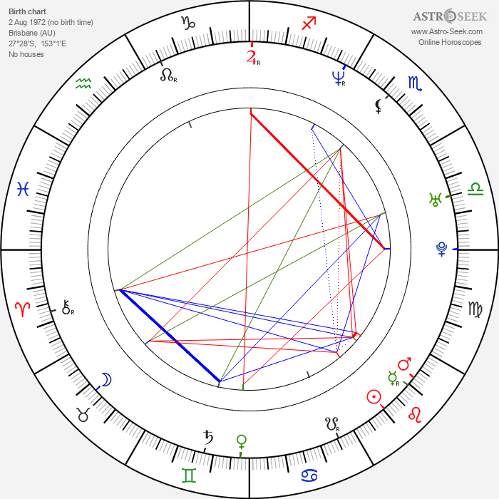 Jacinda Barrett - Astrology Natal Birth Chart