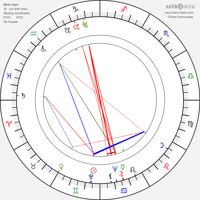 Jack Albertson - Astrology Natal Birth Chart