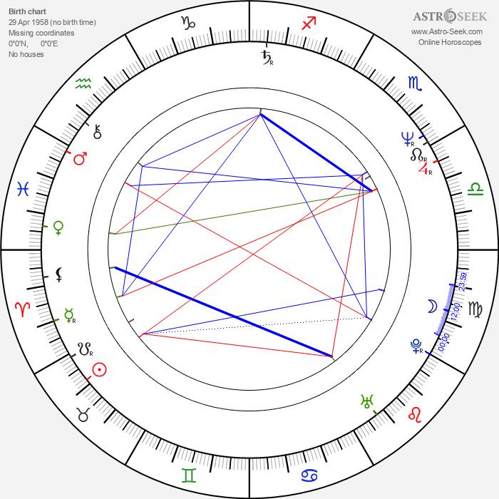 Jack Armstrong - Astrology Natal Birth Chart